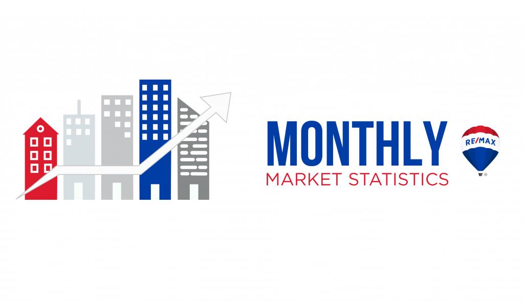September 2020 Market Stats